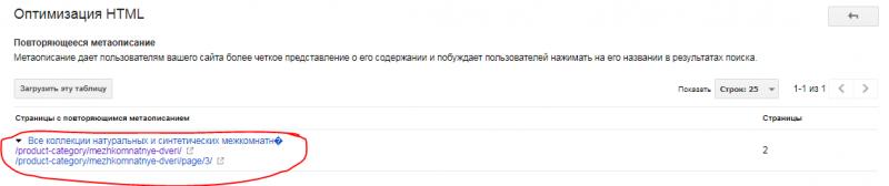 Повторяющиеся заголовки (теги title)