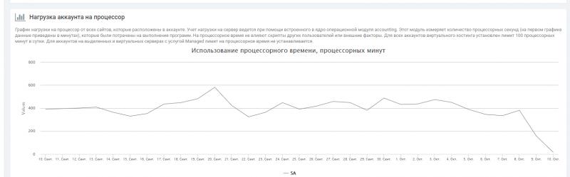 analiz_proizvoditelnosti_saytov.png