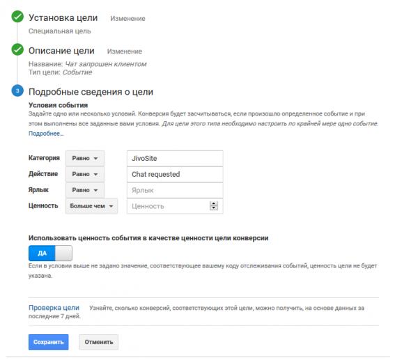 Сведения о цели в Гугл Аналитикс