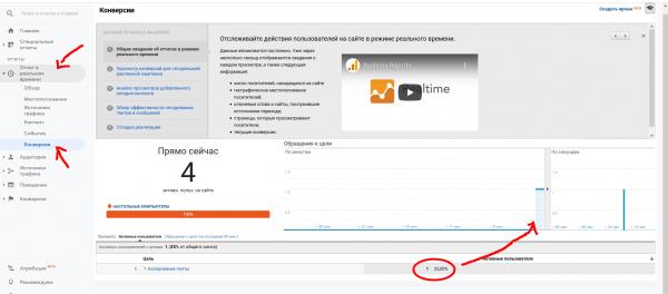 отчет в реальном времени Google Analitics