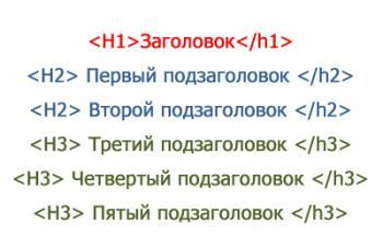 ierarhiya_zagolovkov.jpg