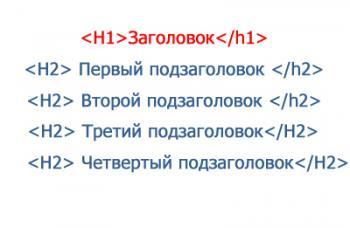 ierarhiya-zagolovkov1.jpg