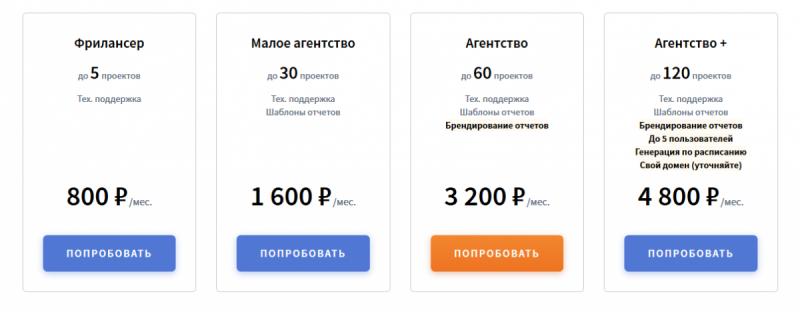 reportkey_generator_otchetov_dlya_internet_marketologov_i_menedzherov.png