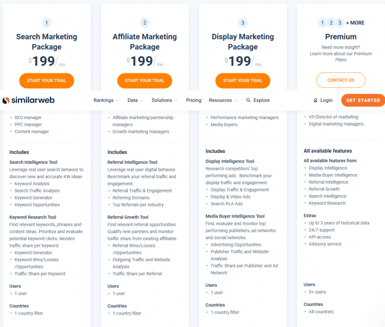 SimilarWeb цена